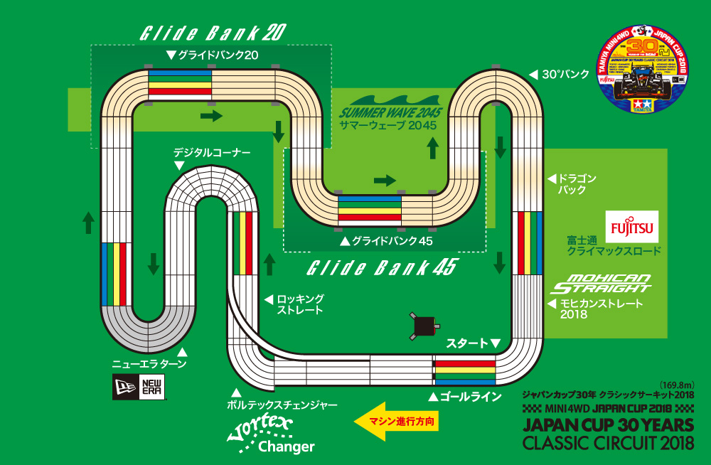 mini4wd-japan-cup-classic-circuit-2018-2