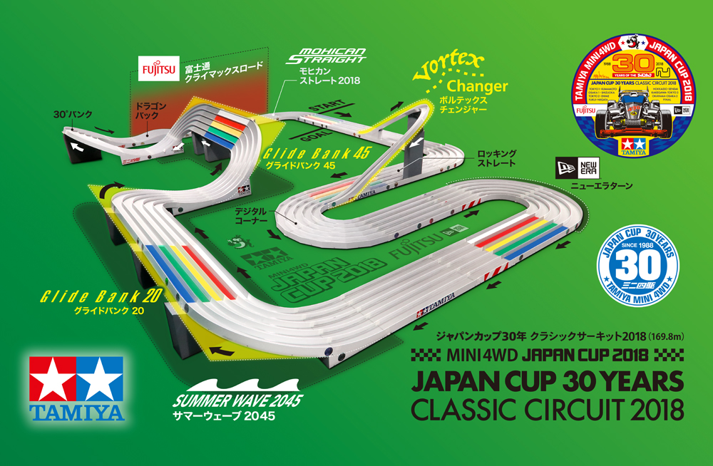 mini4wd-japan-cup-classic-circuit-2018